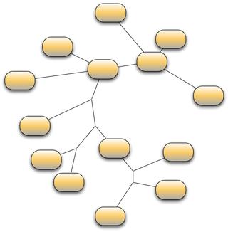 図3 network