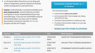図1 Android Studioのダウンロードページ(2013/5/30現在)
