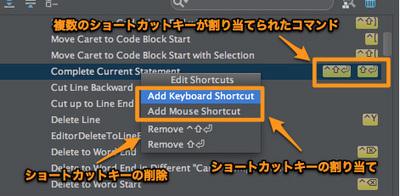 図6 「Edit Shortcuts」ポップアップ