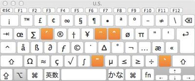図7 Macのoptキーに割り当てられている特殊文字