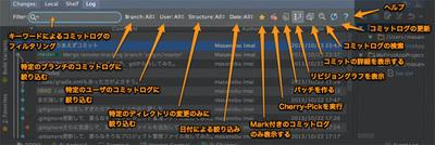 図4 「Changesツールウィンドウ / Logタブ」のツールバーの意味