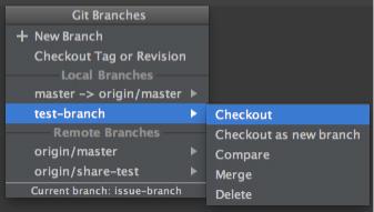 図3 「Git Branches」ポップアップ