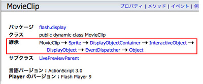 図3[MovieClipクラス]の解説に示された「継承」