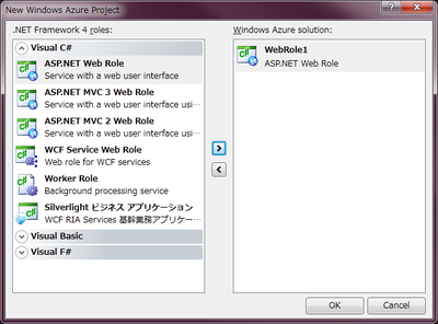 図2 ASP.NET Web Roleというプロジェクトタイプを選択