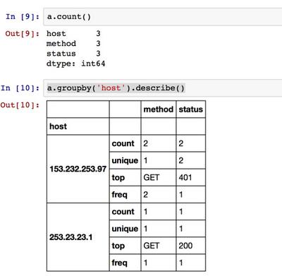 図5 hostごとに件数を集計