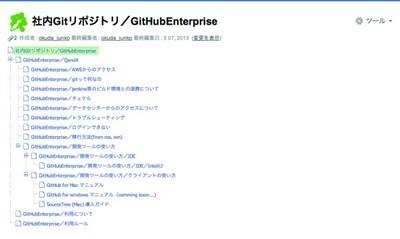 図2 奥田順子氏が用意した手順書。動画を利用するなど,戸惑うことなくGitHub Enterpriseを使い始められるよう配慮している