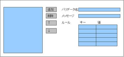 バリデータ定義フォームのラフスケッチ