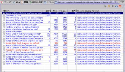 Metricsによるフォームデザイナーの計測結果