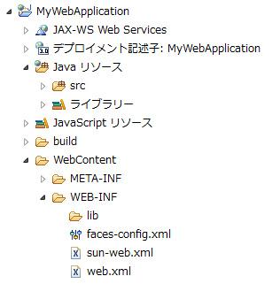 図11 Webアプリプロジェクトのファイル構成