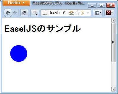 図1 EaselJSでCanvasに円を表