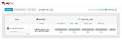 図4 クラウドの利用状況はACSのMy Appsページで確認できる