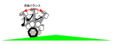 図1 斜面の高速走行時にも前後のバランスをキープ