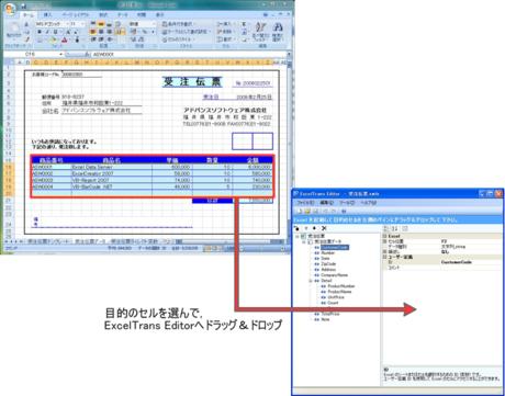 ExcelTrans Editorの利用イメージ。Excelからセルを選択した後,直接Editor側にドラッグ&ドロップを行うことで,データを抽出したいセルの位置情報が簡単に展開される。