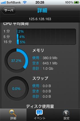 iPhoneから専用アプリを使ってサーバに接続したところ。CPU負荷やメモリ使用量をチェックできる。「Mobile Server Moniter」での状況監視のみならPower Packなしでも利用可能だ