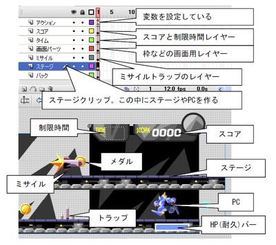 Fla画面1 完成したゲームのゲームクリップ内