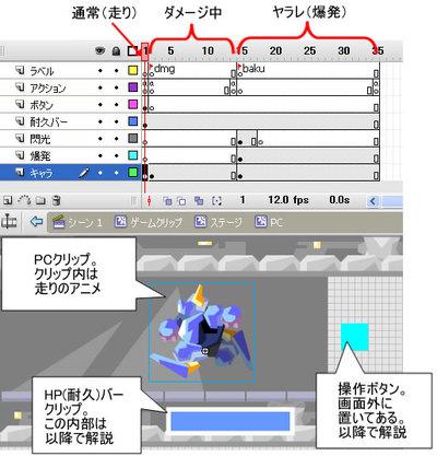 Fla画面1 PCクリップ内