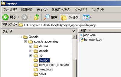 図5 helloworldファイル構成