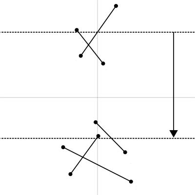 図1 平面走査法