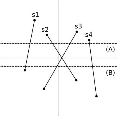 図5 ステータス