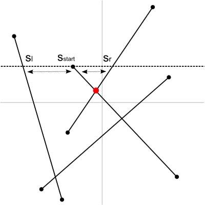 図1 始点イベント
