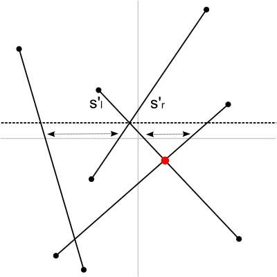 図2 交点イベント
