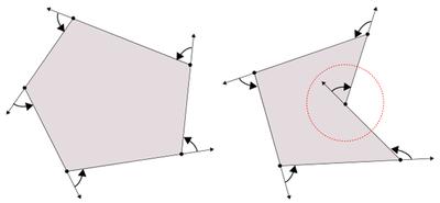 図4 多角形と辺の回転の向き