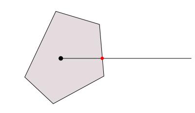 図2 多角形が包含する点と半直線の交差