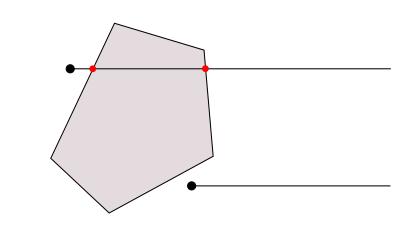 図3 多角形が包含しない点と半直線の交差