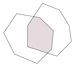 図3 凸多角形同士の交差