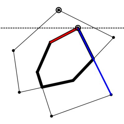 図4 走査線の開始位置