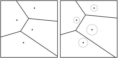 図5 通常のボロノイ図(左)と加法的重み付きべき乗ボロノイ図(右)
