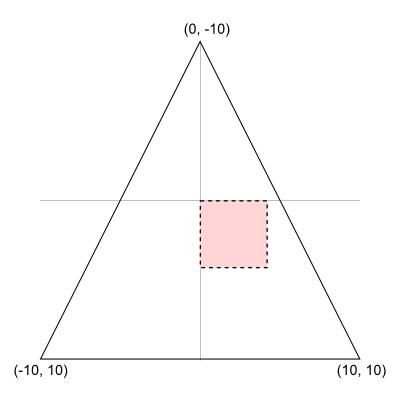 図1 境界三角形の設定
