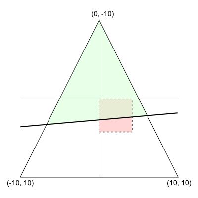 図2 疑似半平面
