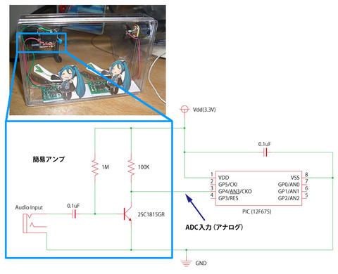 図1 音楽に合わせて動きを変化させるには,何はともあれ,オーディオ信号をマイコンのADCに入力する必要がある