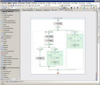 図1 Visual Studio 2005に統合されたビジュアルデザイナー
