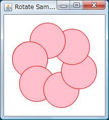 図1 回転する円の実行結果