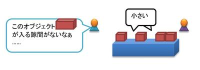 図3 断片化によって大きなオブジェクトが生成できない