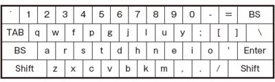 図2 Colemak配列