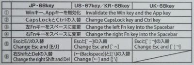 写真5 DIPスイッチの説明