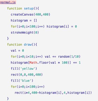 図5 乱数を何回か足した結果のヒストグラムを計算(normal.js)