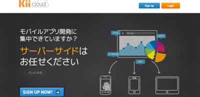 Kii Cloudのトップページ