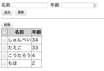 図1 サンプル8-1