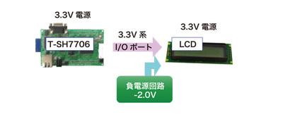 図3 SH7706LSRとの接続(3.3Vに統一)