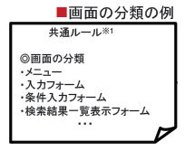 図2 画面の分類の例(ガイドライン第1部-15より)