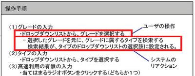 図5 操作手順例(ガイドライン第1部-67より)