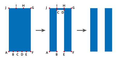 図4 方法1:CDとHIは相殺される