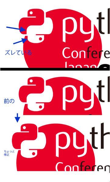 写真3 ロゴの変遷