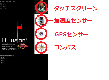INPUTSサンプルでは,モバイル端末のセンサーから数値を取得し可視化する