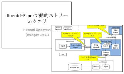 図2 荻林氏が「Fluentd Casual Talks #2」で発表した資料。オープンソースのコミュニティ活動にも積極的に参加している