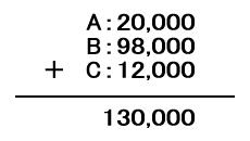 図7 1月17日の入金額の内訳
